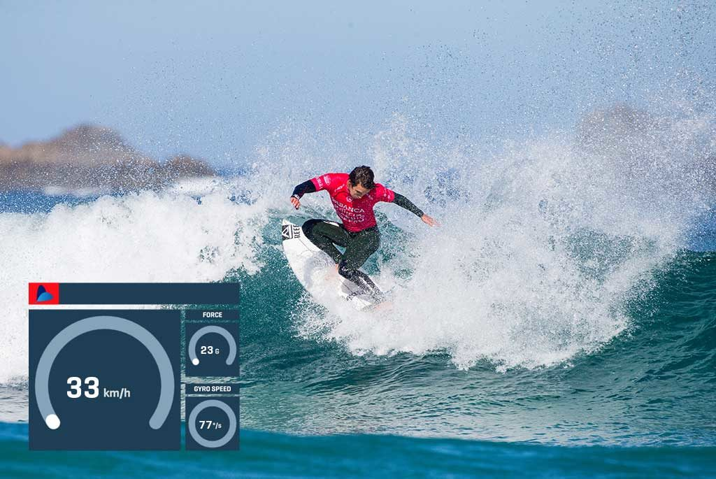 Advanced technology for Telemetry at ABANCA Galicia Classic Surf Pro